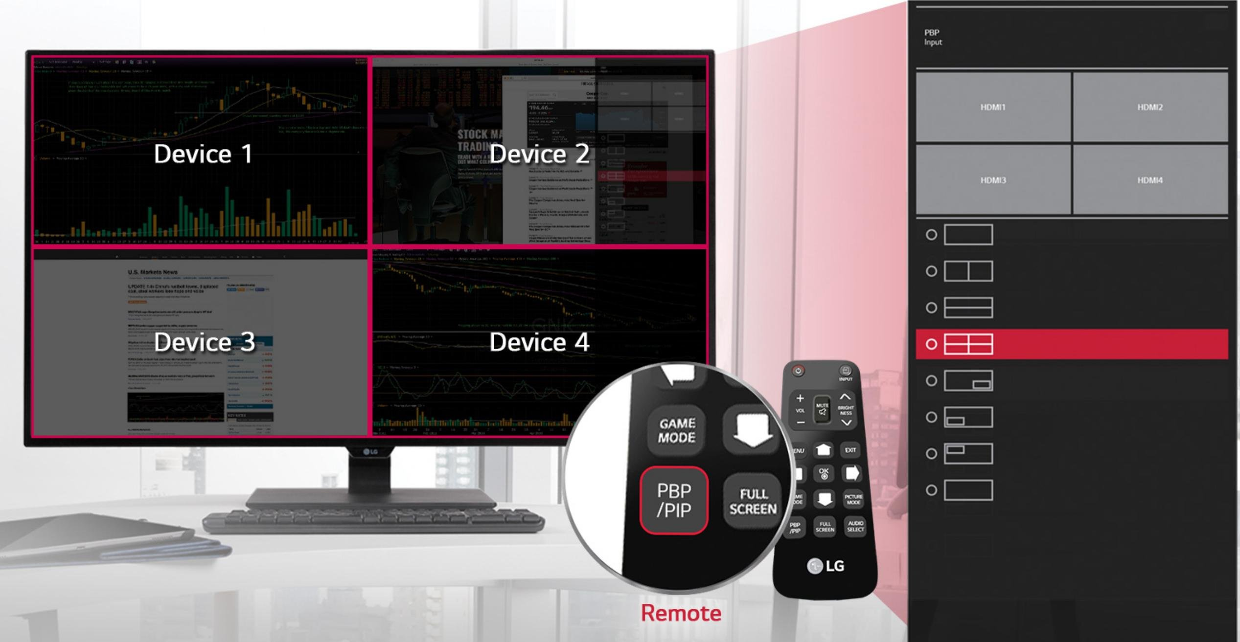 LG 43UD79 4 input layouts and remote